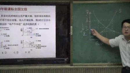 《經濟生活均衡價格類題目解題方法》高三政治-西安中學-肖曉鋒-陜西省首屆微課大賽