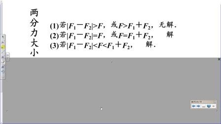 《力的分解類型》人教版高一物理-榆林市一中-曹蕾-陜西省首屆微課大賽