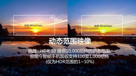 MiraVision™ 4K HDR视频回放