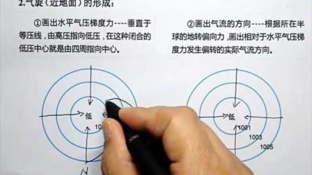 《氣旋》低壓中心-陜西省首屆微課大賽》高一地理-西安市六十六中-劉宜攀-陜西省首屆微課大賽