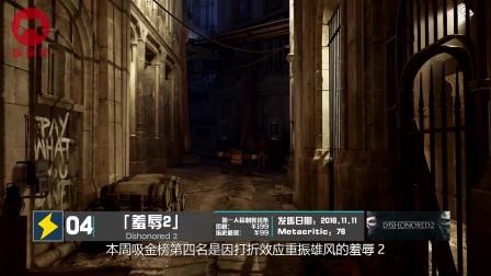 绝地求生大逃杀三连冠,Steam动力屋一周游戏排行 2017.4.3- 4.9