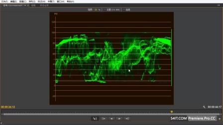 6.2 Premiere.Pro.CC.理解YC波形和矢量示波器