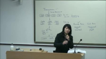 financial accounting-欧阳励励.mp4