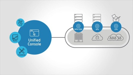 Redefining the ADC Managing hybridmulti-cloud application delivery