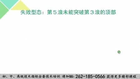 c波浪战法  道氏江恩波浪理论行情预测  缺口套利形态 现货白银操盘买卖点 k线组合图解