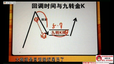 炒股绝技108课 98时间周期循环总复习2