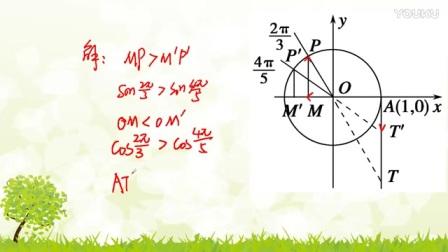 高一数学《三角函数线及其应用》微课视频,姚婷婷,陕西省首届微课大赛