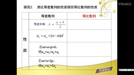 高二数学《等比数列的性质》微课视频,呼延丽,陕西省首届微课大赛