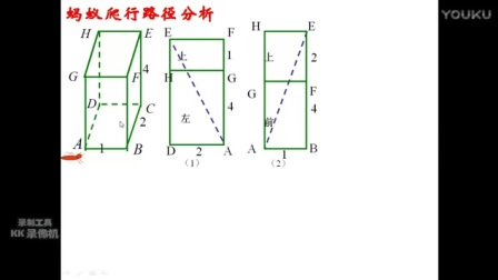 北师大版数学八年级上册《勾股定理的应用――寻求长方体表面的最短距离》微课视频,陕西省首届微课大赛