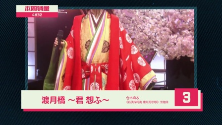 《ACG音乐汇》第27期:5月第1周周榜/柯南背后的女神·仓木麻衣