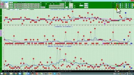 广东11选5第22课:遗漏图短期、中期、长期平均线