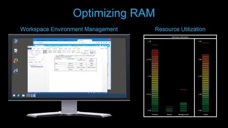 Citrix WEM如何减低桌面中RAM使用量
