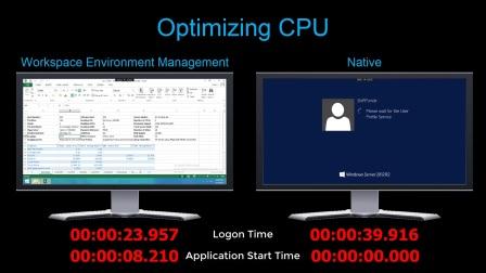 Citrix WEM如何减低桌面中CPU使用量