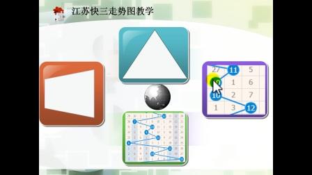 后一2码技巧第7课:江苏快三走势图教学