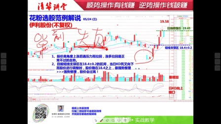 05/24 张清华老师解盘教学视频