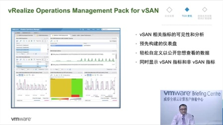 vSAN 6.6 技术深入探究及使用维护最佳实践