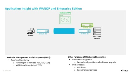 Citrix Synergy - SD-WAN+How a XenApp customer improved application delivery