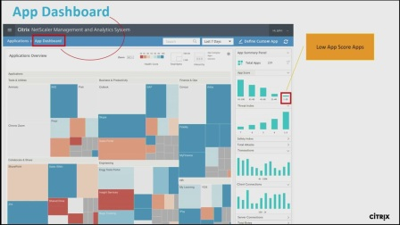 Citrix Synergy - What's new with NetScaler Management and Analytics System