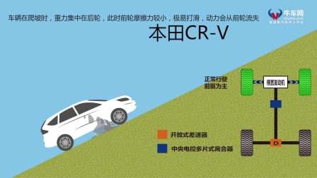 CR-V 爬坡动画