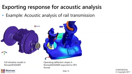 R17 Release - How to achieve an effective NVH acoustic solution