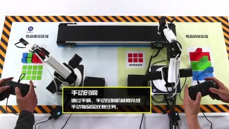 Dobot智造大挑战-世界机器人大赛ROBOCOM|越疆