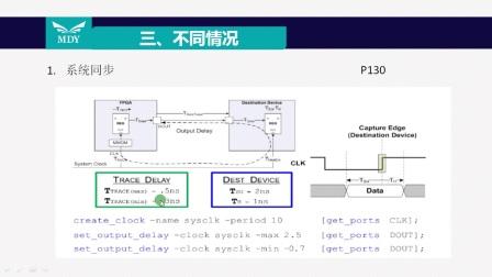 潘文明至简设计法系列  04 output delay约束