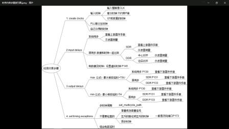 潘文明至简设计法系列教程  06 时序约束总结