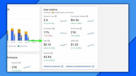 AdMob + Analytics - Mobile Ads Garage #16