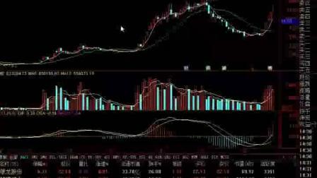 股票做空是什么意思 买跌为什么赚钱 (3)