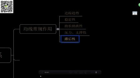 rsi指标详解图解rsi指标秘绝用法