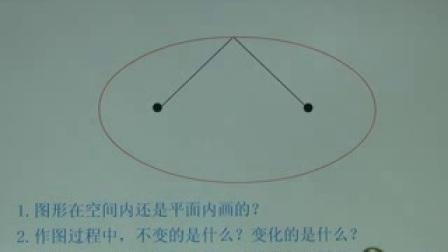 《橢圓及其標準方程》北師大版高二數學-呂永斌