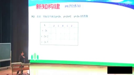 初中数学说课《一次函数的图像》【刘英英】(第五届全国新世纪杯初中数学教师现场说课实录)