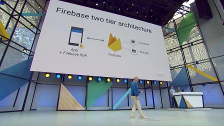 Zero to App: Live coding a Firebase app in JavaScript, Kotlin, and Swift (Google