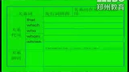 《必修2 Unit5 Music 語法課》人教版高一英語,中牟四高:魏曉紅