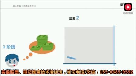 中国第一届期货操盘手大会—傅海棠
