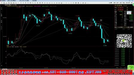 现货期货市场均线指标买卖分析 黄金走势分析图解 5日均线支撑压力判断