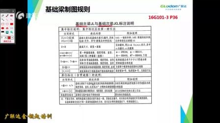 16G101钢筋平法图集专业知识课堂(32课)