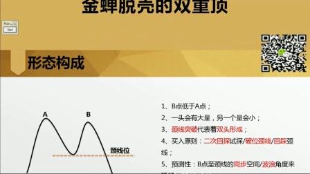 【外汇平台如何寻找】K线图基础知识 K线基本形态分析