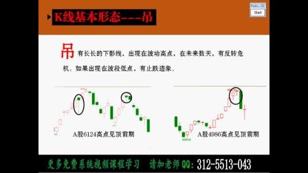 【外汇买卖技巧学习】K线图基础知识  K线基本形态分析