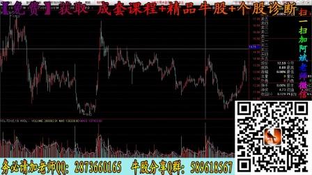 股票买卖点技术 5日均线买卖点K线图怎么看