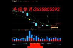 股票:视频讲解炒股基本面选股技巧