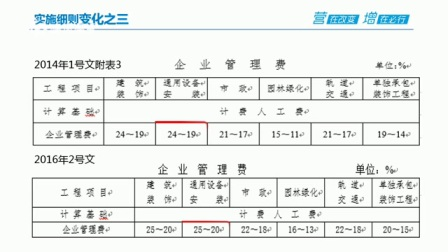 3黑龙江营改增实施细则