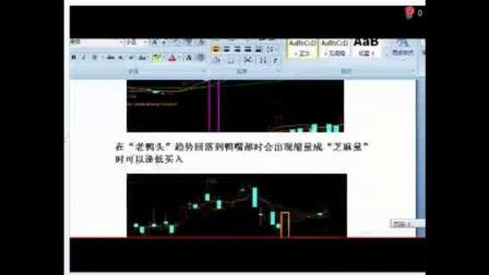 股票实战操作技巧:锦囊妙计,助你及时解套! (4)