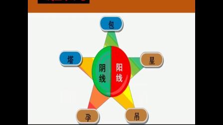 【特殊K线如何判断】K线图基础知识K线基本形态分析