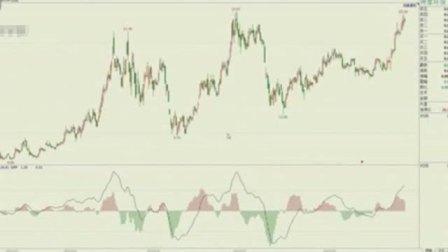 macd指标 股票怎么看5日均线 股票学习视频教程