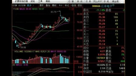股票基本知识 炒股技巧解套需要哪几步 (5)