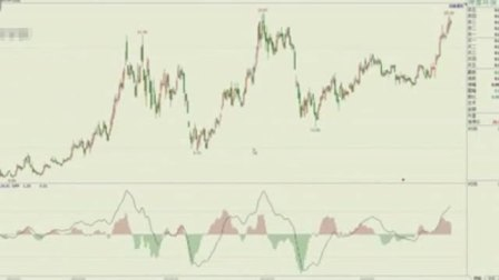 macd指标详解 股票k线图分析 股票5日均线怎么看