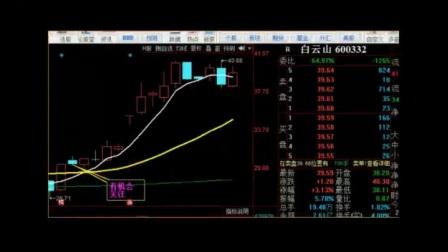 股票解套秘籍 七个不容忽视的炒股技巧 (1)