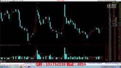股票技术分析 股票职业操盘 股市交流 炒股入门