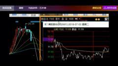 基础知识 股票炒股散户最佳赚钱兵法 (1)